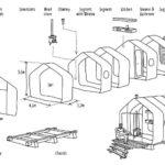 Como Construir Uma Casa Em Apenas Um Dia