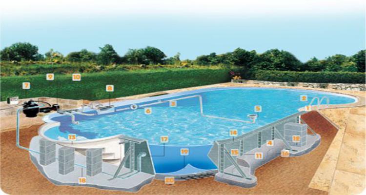 Quanto custa montar uma piscina em casa - Piscinas de montar ...