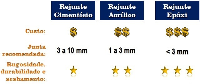 tabela-rejuntes.jpg